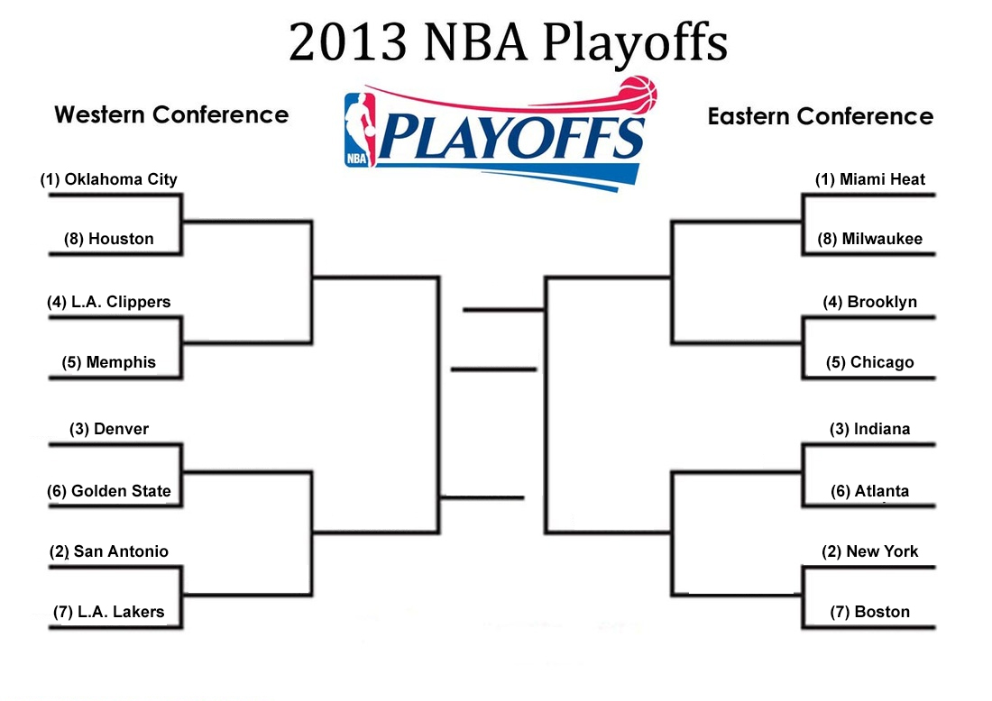 NBA Playoffs April/May/June Madness Pool | Big Daddy Athletics